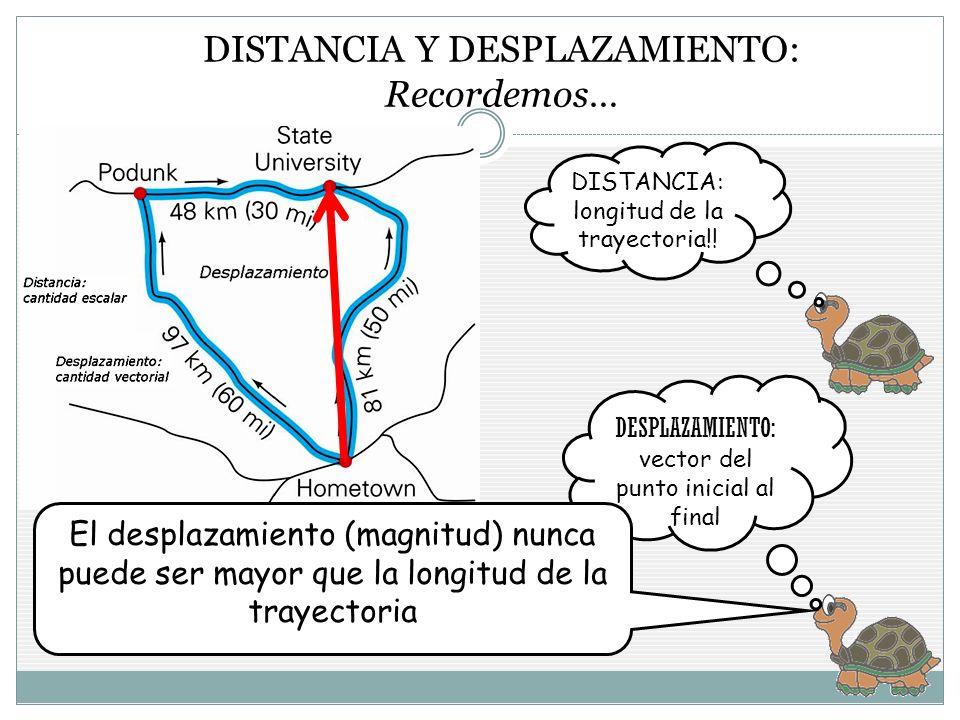 DISTANCIA Y DESPLAZAMIENTO: Recordemos… DISTANCIA: longitud de la trayectoria!.