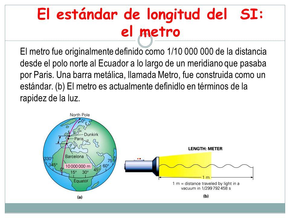 El metro fue originalmente definido como 1/10 000 000 de la distancia desde el polo norte al Ecuador a lo largo de un meridiano que pasaba por Paris.