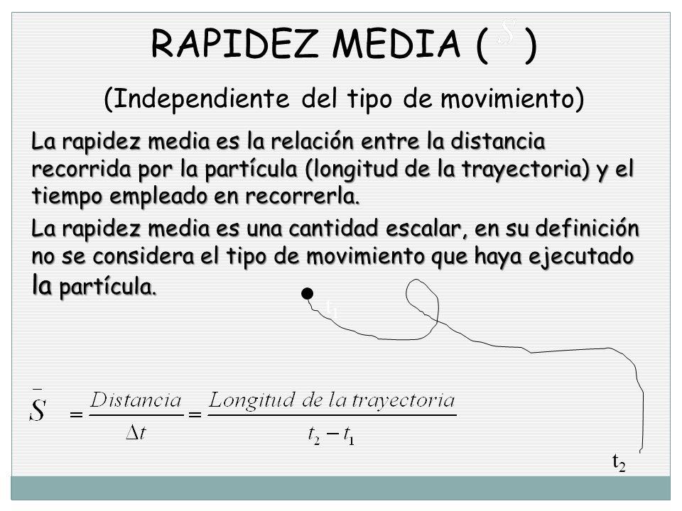 RAPIDEZ MEDIA ( ) (Independiente del tipo de movimiento) La rapidez media es la relación entre la distancia recorrida por la partícula (longitud de la trayectoria) y el tiempo empleado en recorrerla.