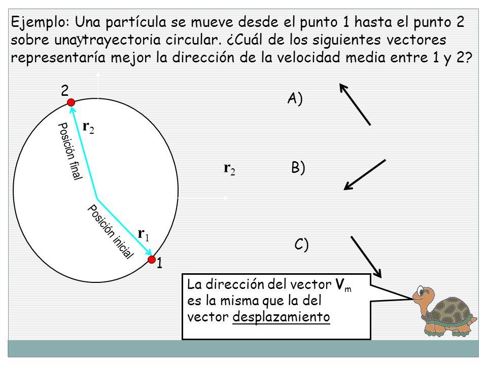 Ejemplo: Una partícula se mueve desde el punto 1 hasta el punto 2 sobre una trayectoria circular.