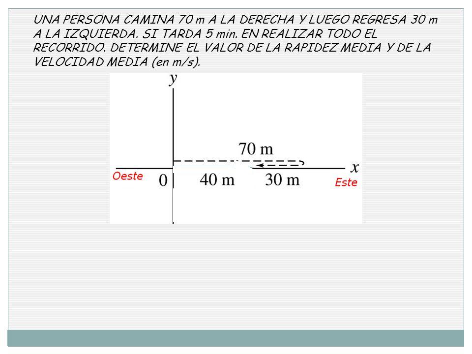 UNA PERSONA CAMINA 70 m A LA DERECHA Y LUEGO REGRESA 30 m A LA IZQUIERDA.