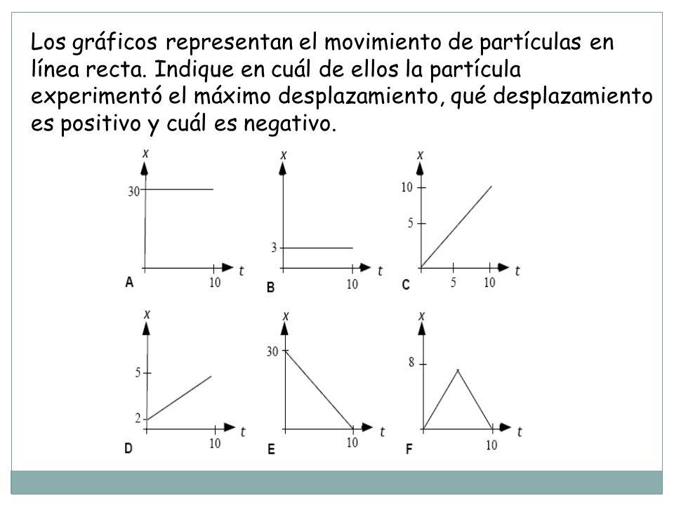 Los gráficos representan el movimiento de partículas en línea recta.