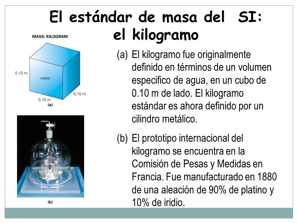 (a)El kilogramo fue originalmente definido en términos de un volumen especifico de agua, en un cubo de 0.10 m de lado.