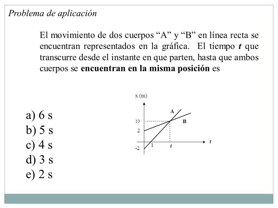 10 El movimiento de dos cuerpos A y B en línea recta se encuentran representados en la gráfica.