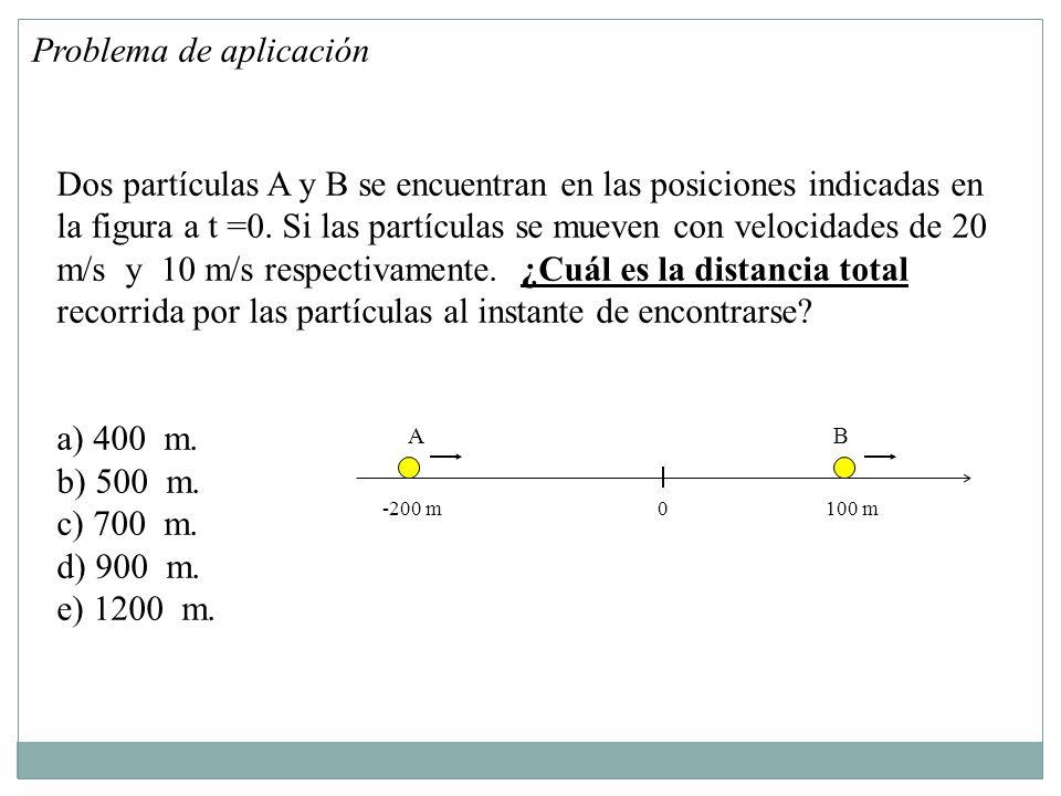 Dos partículas A y B se encuentran en las posiciones indicadas en la figura a t =0.