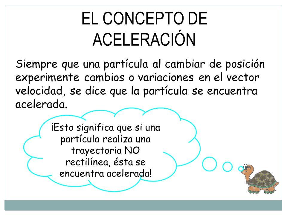 EL CONCEPTO DE ACELERACIÓN Siempre que una partícula al cambiar de posición experimente cambios o variaciones en el vector velocidad, se dice que la partícula se encuentra acelerada.