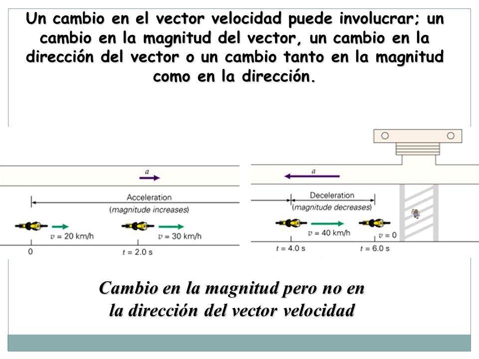 Un cambio en el vector velocidad puede involucrar; un cambio en la magnitud del vector, un cambio en la dirección del vector o un cambio tanto en la magnitud como en la dirección.