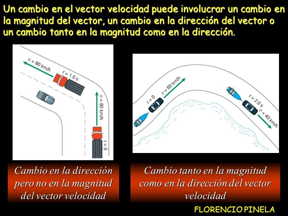 Cambio en la dirección pero no en la magnitud del vector velocidad Cambio tanto en la magnitud como en la dirección del vector velocidad Un cambio en el vector velocidad puede involucrar un cambio en la magnitud del vector, un cambio en la dirección del vector o un cambio tanto en la magnitud como en la dirección.