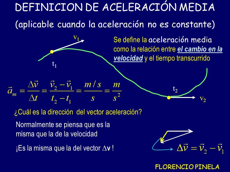 DEFINICION DE ACELERACIÓN MEDIA (aplicable cuando la aceleración no es constante) t1t1 v1v1 t2t2 v2v2 Se define la aceleración media como la relación entre el cambio en la velocidad y el tiempo transcurrido ¿Cuál es la dirección del vector aceleración.