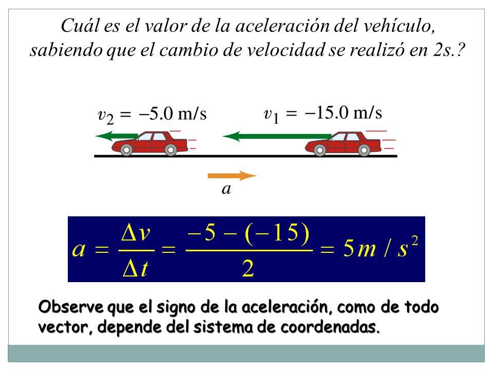 Cuál es el valor de la aceleración del vehículo, sabiendo que el cambio de velocidad se realizó en 2s..