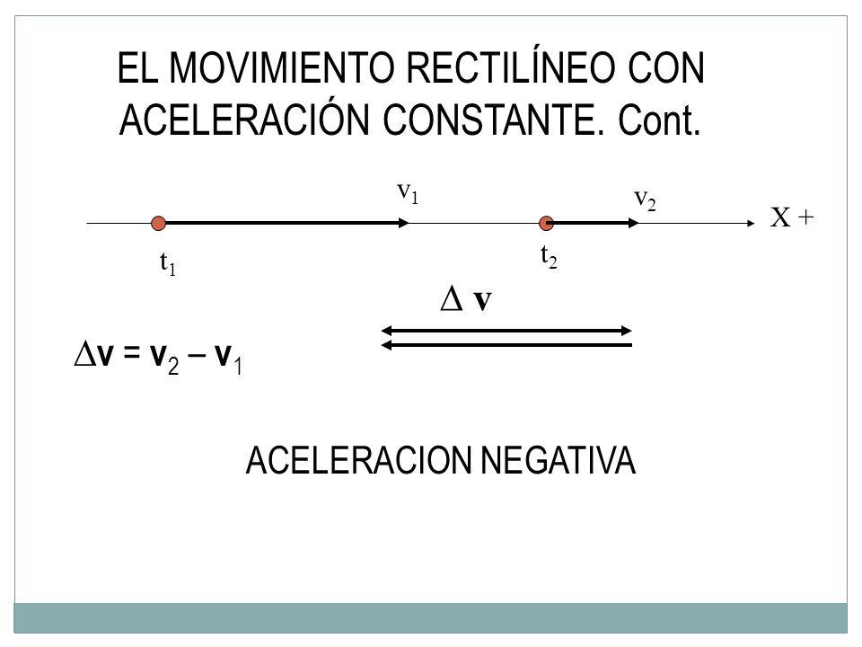 EL MOVIMIENTO RECTILÍNEO CON ACELERACIÓN CONSTANTE.