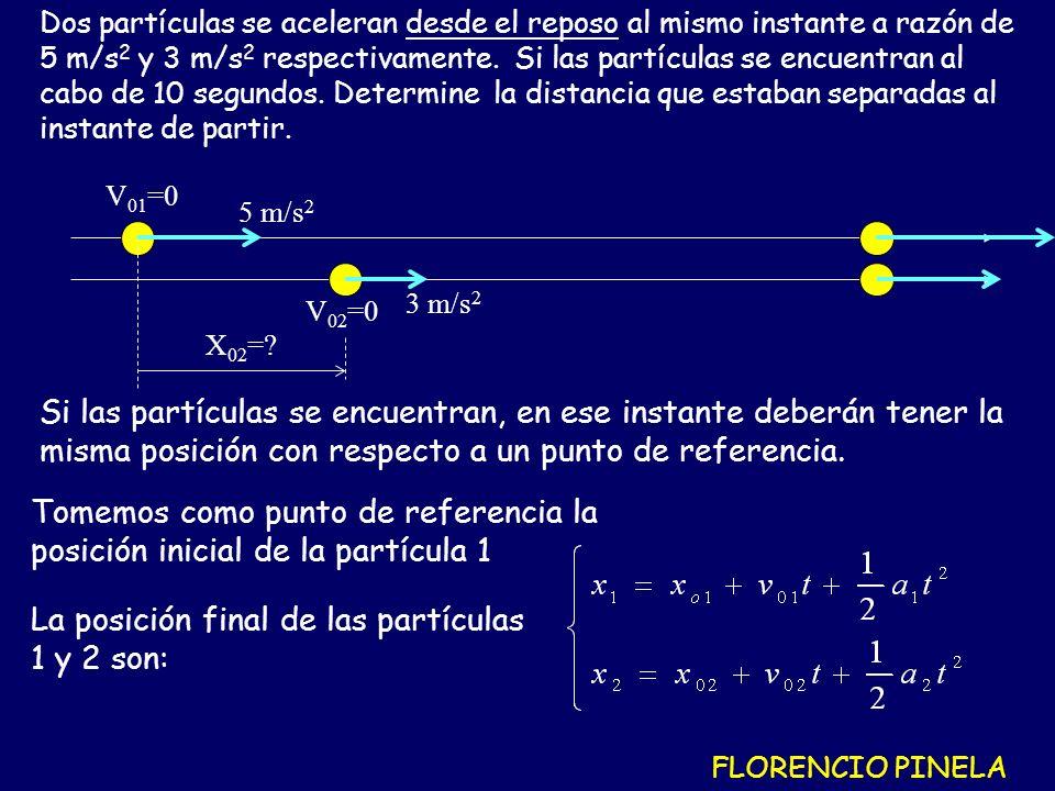 Dos partículas se aceleran desde el reposo al mismo instante a razón de 5 m/s 2 y 3 m/s 2 respectivamente.