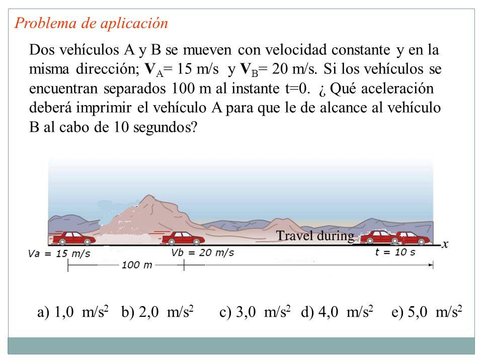 Dos vehículos A y B se mueven con velocidad constante y en la misma dirección; V A = 15 m/s y V B = 20 m/s.