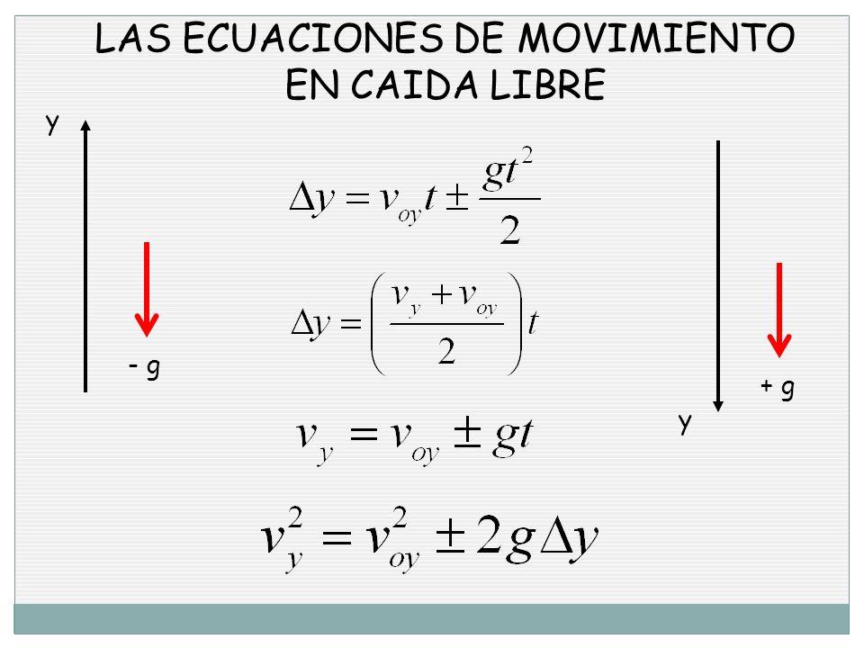 LAS ECUACIONES DE MOVIMIENTO EN CAIDA LIBRE y - g y + g