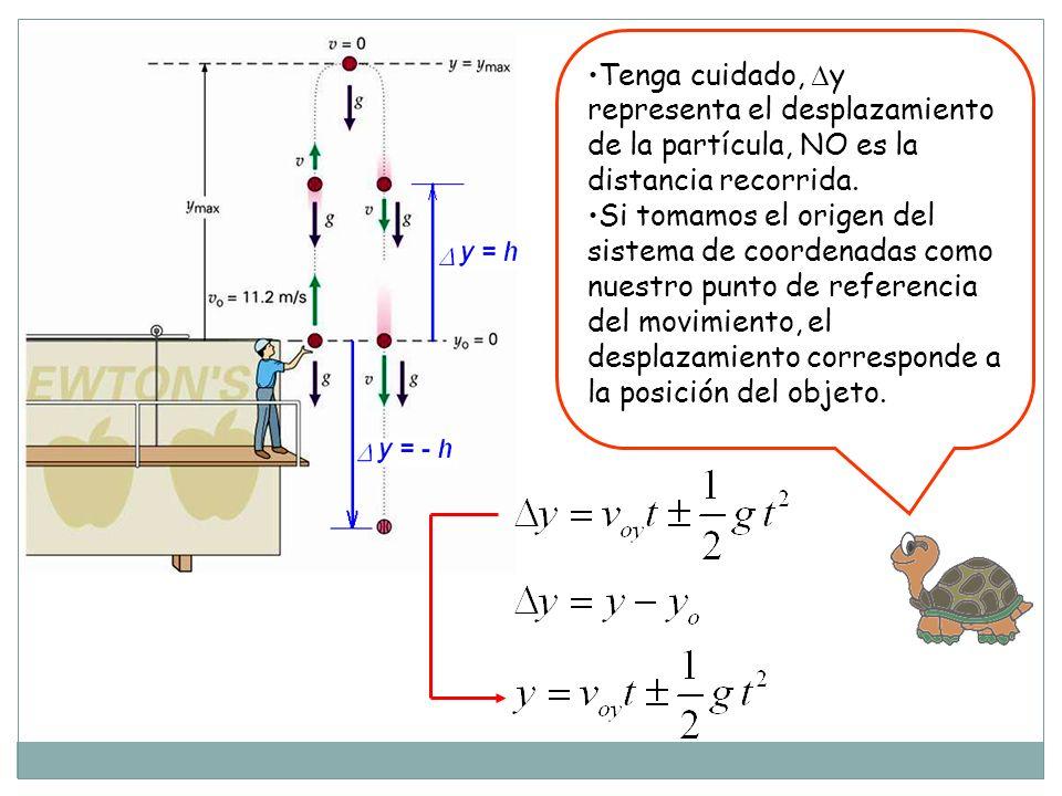 Tenga cuidado, y representa el desplazamiento de la partícula, NO es la distancia recorrida.