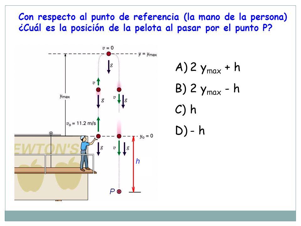 Con respecto al punto de referencia (la mano de la persona) ¿Cuál es la posición de la pelota al pasar por el punto P.