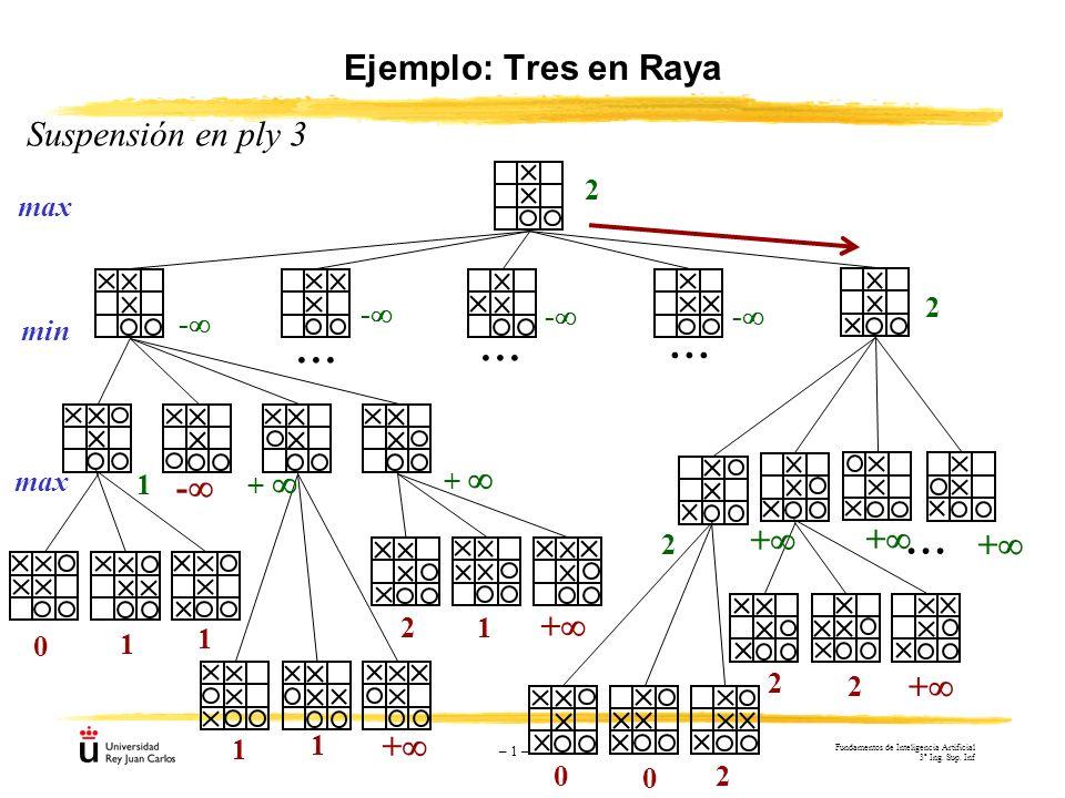 – 1 – Ejemplo: Tres en Raya max 2 Suspensión en ply 3 0 1 1 1 + 1 21 + - 0 0 2 2 2 + 1 + + 2 + + + - - - - 2 Fundamentos de Inteligencia Artificial 3º
