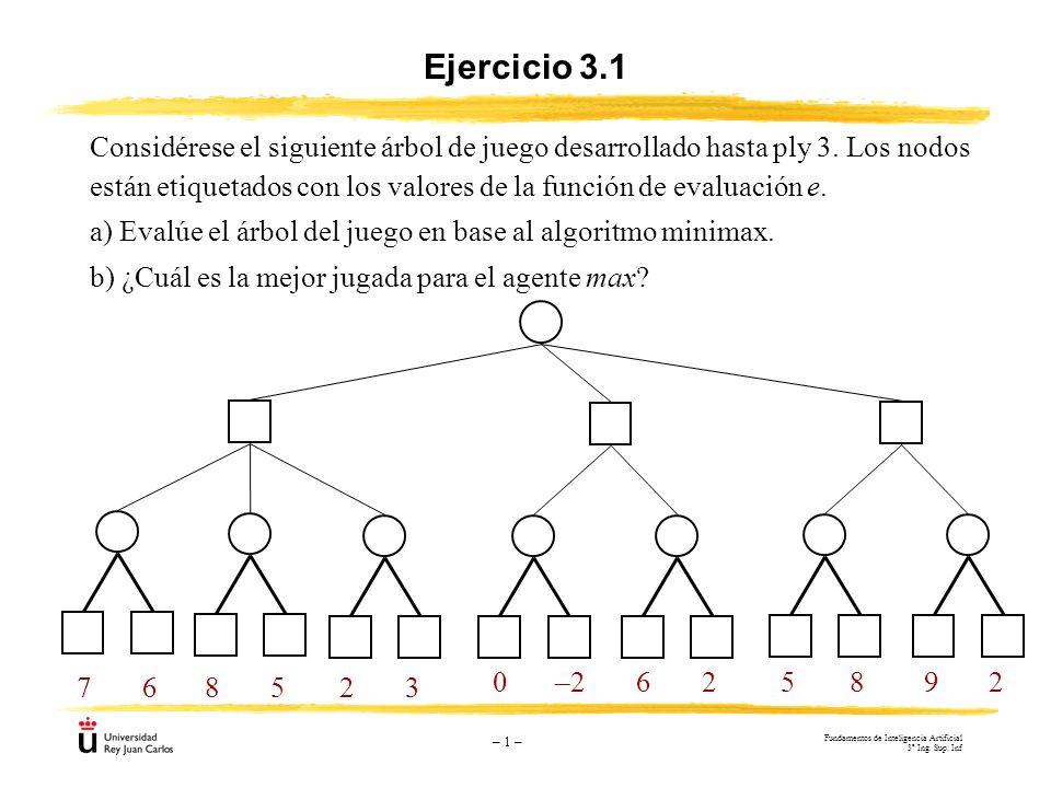 – 1 – Ejercicio 3.1 Considérese el siguiente árbol de juego desarrollado hasta ply 3. Los nodos están etiquetados con los valores de la función de eva