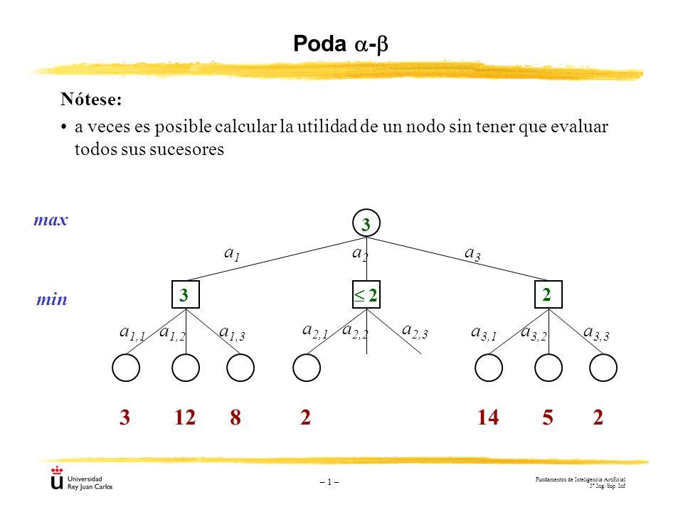 – 1 – Poda - Nótese: a veces es posible calcular la utilidad de un nodo sin tener que evaluar todos sus sucesores max min 312821452 3 2 2 3 a1a1 a 1,1