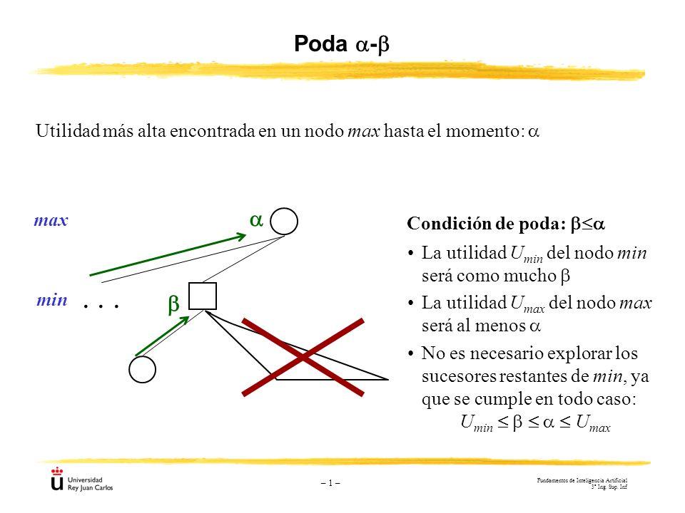 – 1 – Utilidad más alta encontrada en un nodo max hasta el momento: max min... Condición de poda: La utilidad U min del nodo min será como mucho La ut