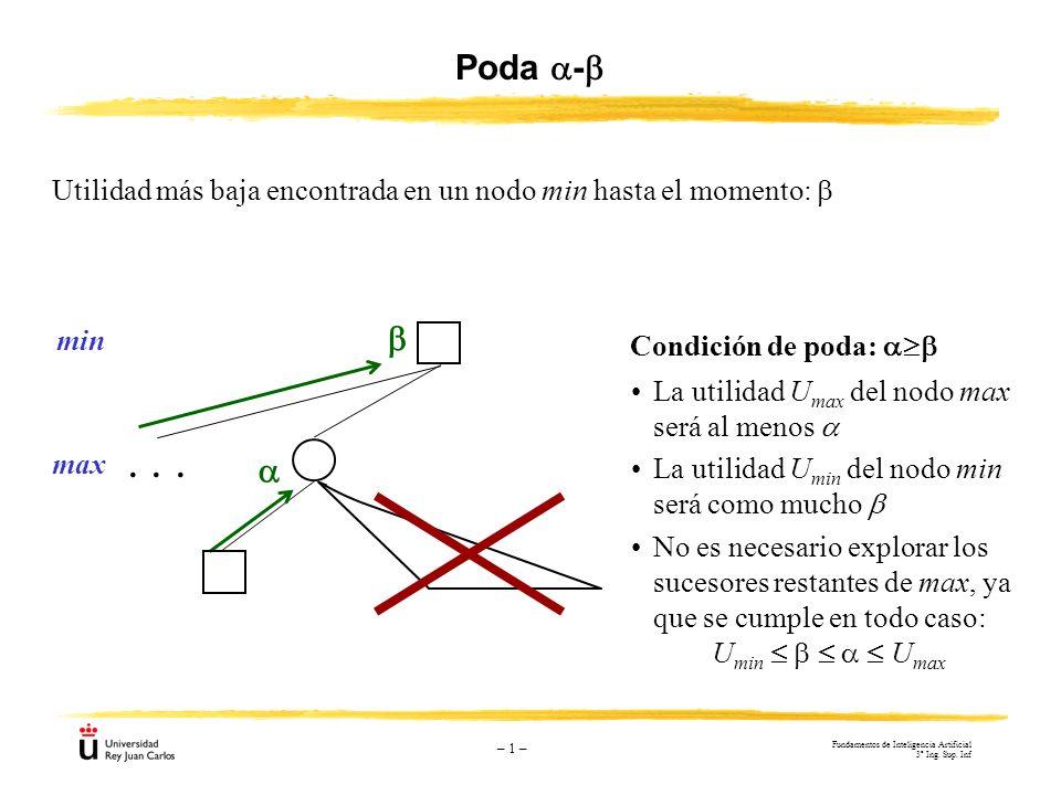– 1 – Utilidad más baja encontrada en un nodo min hasta el momento: min max... Condición de poda: La utilidad U max del nodo max será al menos La util