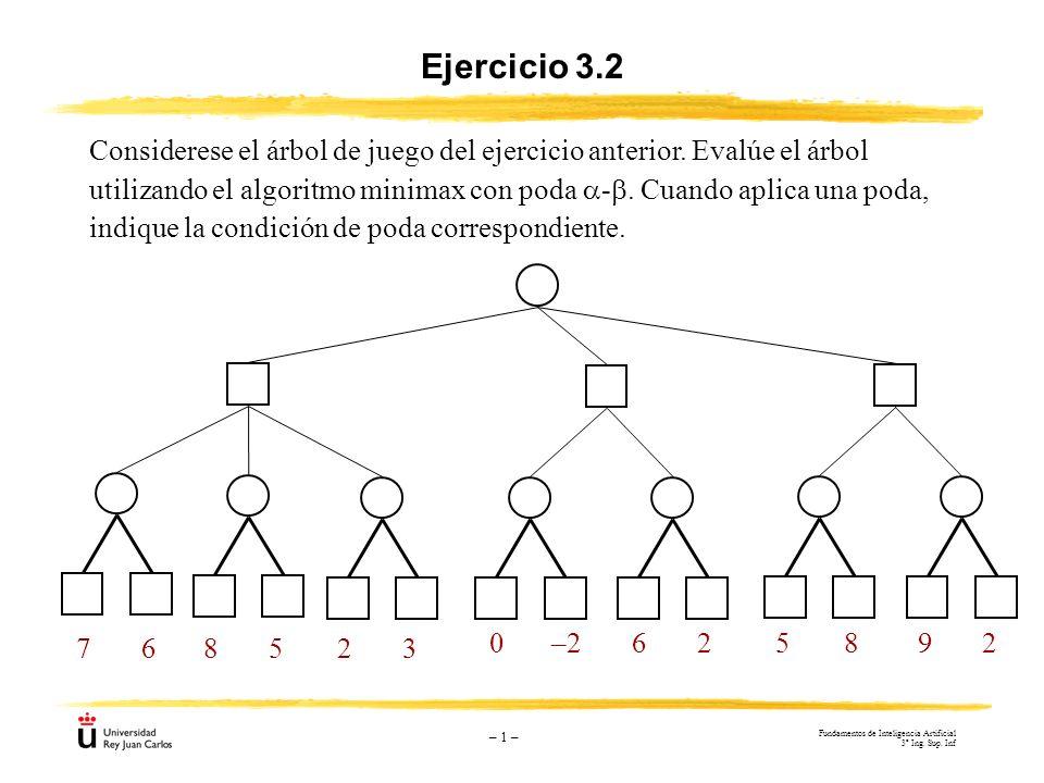 – 1 – Ejercicio 3.2 Considerese el árbol de juego del ejercicio anterior. Evalúe el árbol utilizando el algoritmo minimax con poda -. Cuando aplica un