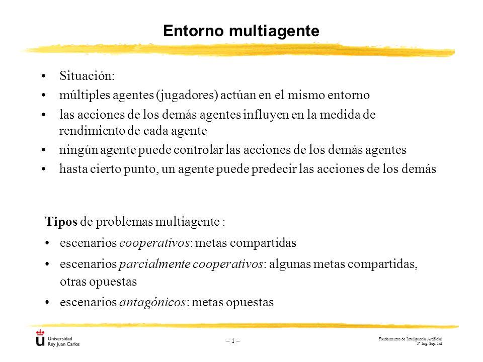 Entorno multiagente Situación: múltiples agentes (jugadores) actúan en el mismo entorno las acciones de los demás agentes influyen en la medida de ren