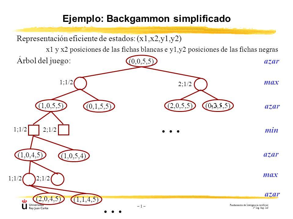 – 1 – Ejemplo: Backgammon simplificado Representación eficiente de estados: (x1,x2,y1,y2) x1 y x2 posiciones de las fichas blancas e y1,y2 posiciones