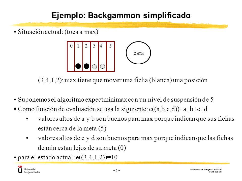 – 1 – Ejemplo: Backgammon simplificado Situación actual: (toca a max) (3,4,1,2); max tiene que mover una ficha (blanca) una posición Suponemos el algo