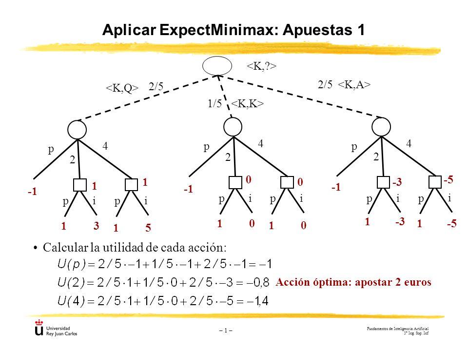 – 1 – Aplicar ExpectMinimax: Apuestas 1 2/5 1/5 2/5 p 4 2 p i p i p 4 2 p i p i p 4 2 p i p i 1 1 3 5 1 1 0 0 1 1 -3 -5 1 1 0 0-3 -5 Calcular la utili