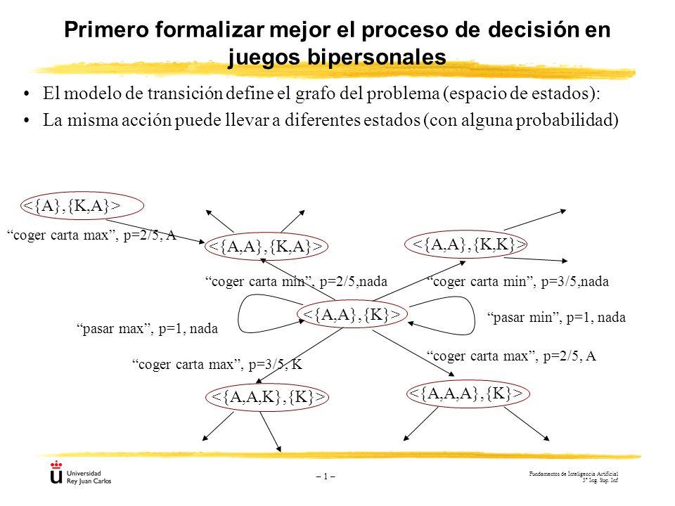 – 1 – El modelo de transición define el grafo del problema (espacio de estados): La misma acción puede llevar a diferentes estados (con alguna probabi