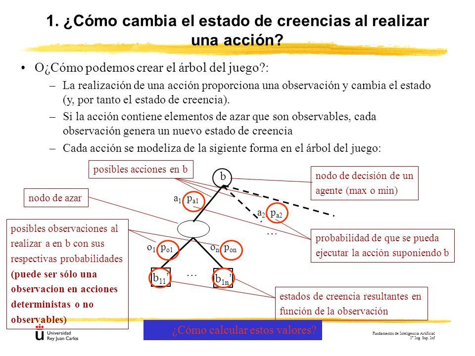– 1 – O¿Cómo podemos crear el árbol del juego?: –La realización de una acción proporciona una observación y cambia el estado (y, por tanto el estado d