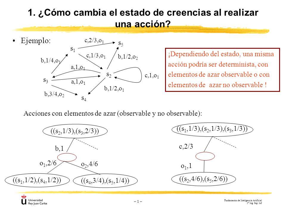 – 1 – Ejemplo: 1. ¿Cómo cambia el estado de creencias al realizar una acción? Acciones con elementos de azar (observable y no observable): ((s 2,1/3),