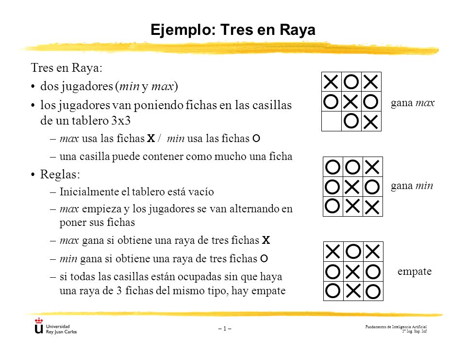 – 1 – Ejemplo: Tres en Raya Tres en Raya: dos jugadores (min y max) los jugadores van poniendo fichas en las casillas de un tablero 3x3 –max usa las f