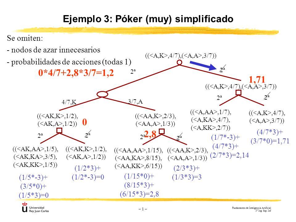 – 1 – Ejemplo 3: Póker (muy) simplificado ((,4/7),(,3/7)) 0 2ª ((,1/7), (,4/7), (,2/7)) ((,4/7), (,3/7)) 2ª ((,4/7),(,3/7)) 4/7,K 3/7,A ((,1/2), (,1/2
