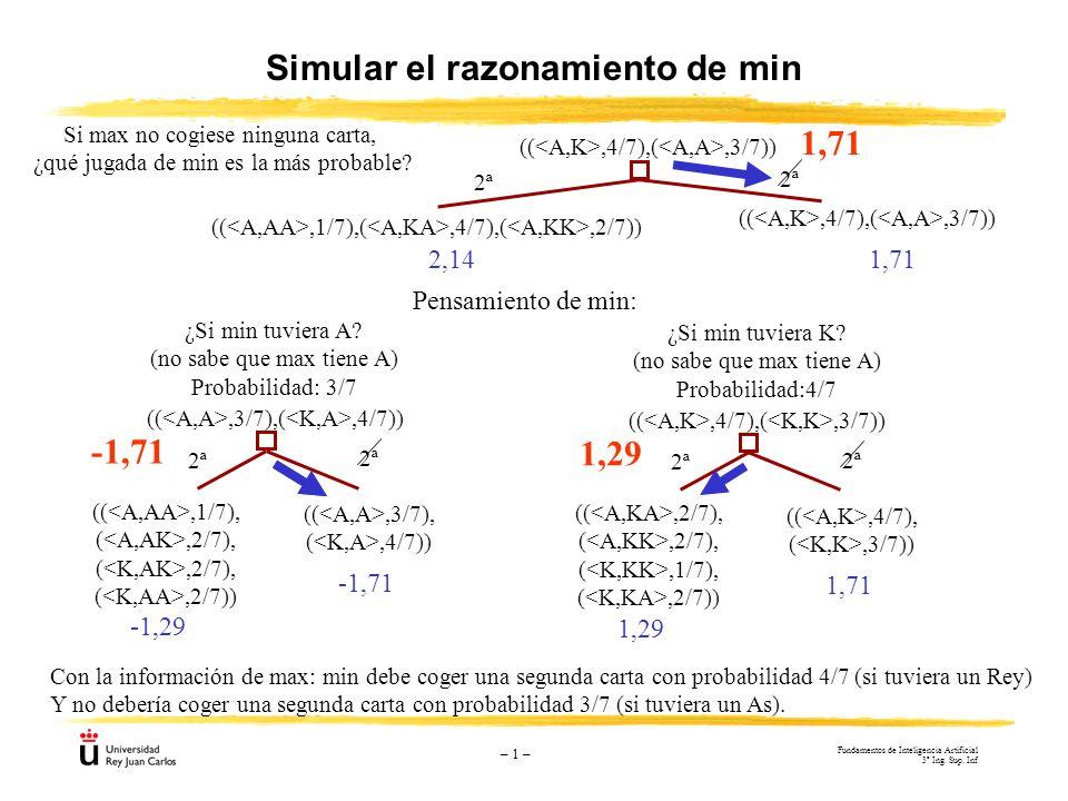 – 1 – Simular el razonamiento de min Si max no cogiese ninguna carta, ¿qué jugada de min es la más probable? ((,4/7),(,3/7)) 2ª ((,1/7),(,4/7),(,2/7))