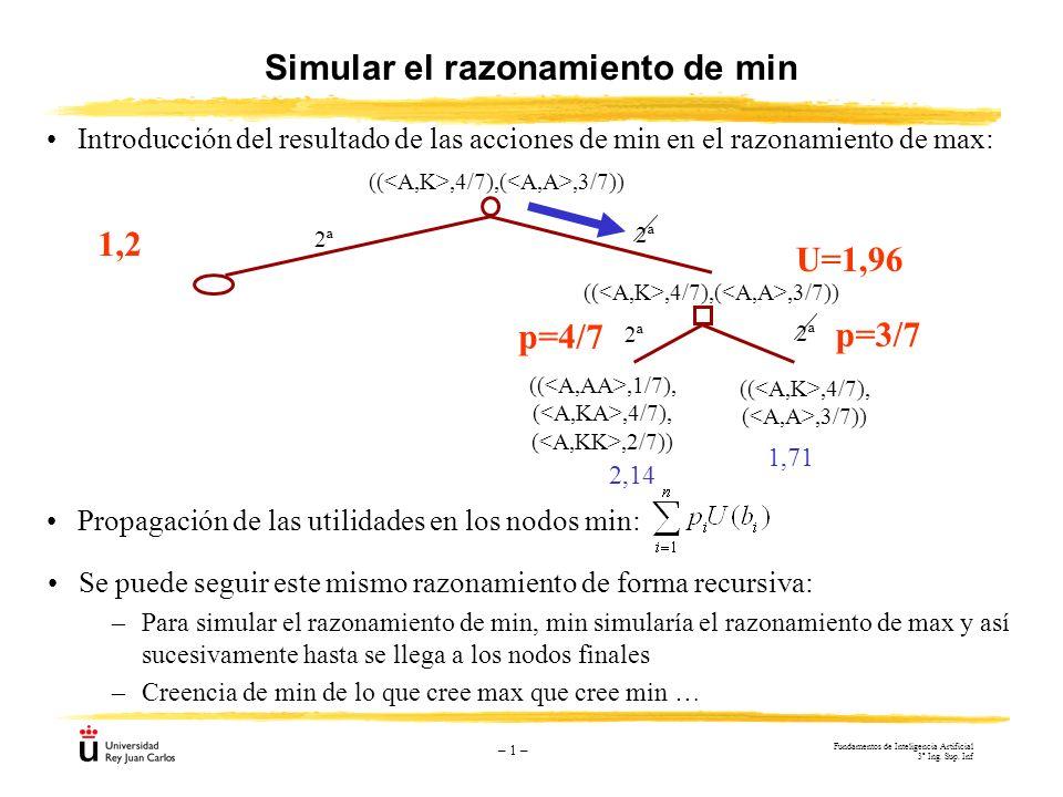 – 1 – Simular el razonamiento de min Introducción del resultado de las acciones de min en el razonamiento de max: U=1,96 ((,4/7),(,3/7)) 2ª ((,1/7), (