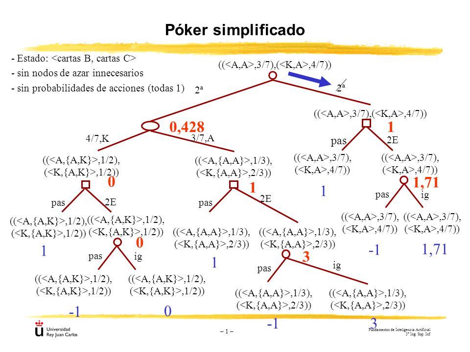 – 1 – Póker simplificado ((,3/7),(,4/7)) 4/7,K 3/7,A ((,1/2), (,1/2)) ((,1/3), (,2/3)) pas 2E ((,1/3), (,2/3)) ((,1/3), (,2/3)) pas ig ((,1/3), (,2/3)