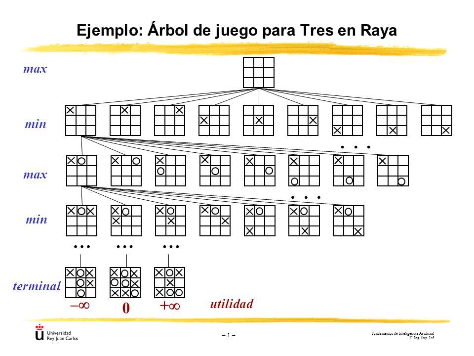 – 1 – Ejemplo: Árbol de juego para Tres en Raya... max min... – + 0 terminal utilidad Fundamentos de Inteligencia Artificial 3º Ing. Sup. Inf