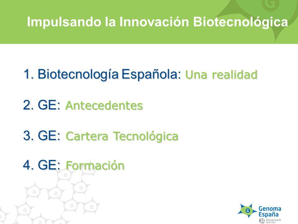 Impulsando la Innovación Biotecnológica 1. Biotecnología Española: Una realidad 2. GE: Antecedentes 3. GE: Cartera Tecnológica 4. GE: Formación