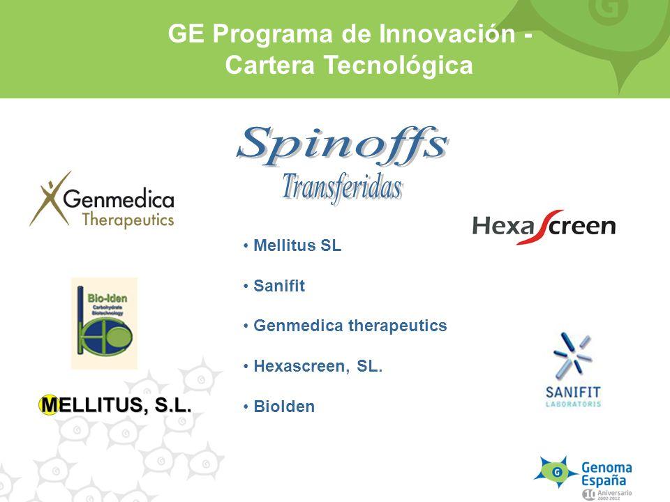 Mellitus SL Sanifit Genmedica therapeutics Hexascreen, SL. BioIden GE Programa de Innovación - Cartera Tecnológica