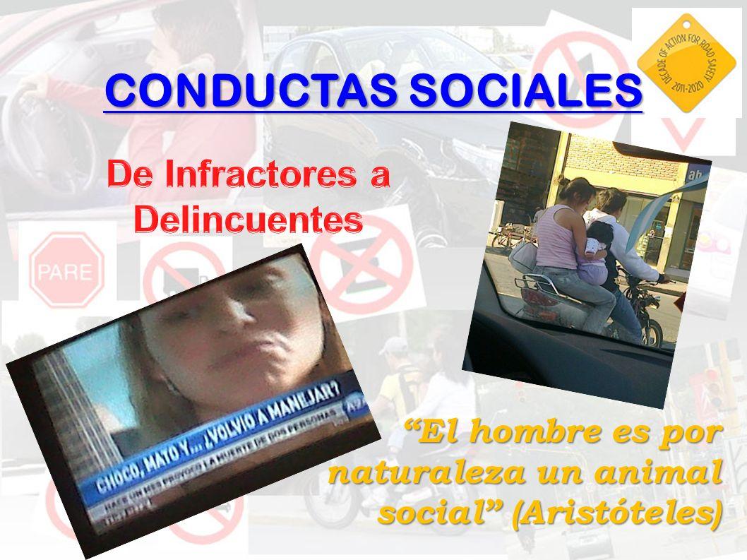 CONDUCTAS SOCIALES El hombre es por naturaleza un animal social (Aristóteles)
