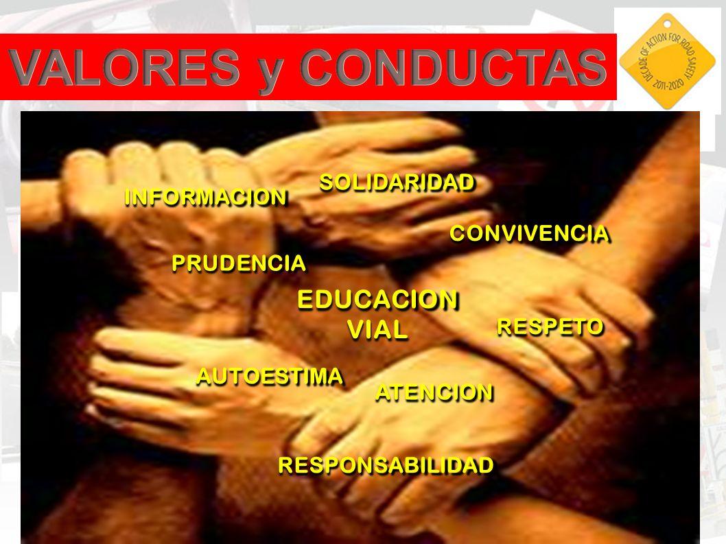 PRUDENCIA SOLIDARIDAD RESPETO EDUCACION VIAL AUTOESTIMA ATENCION INFORMACION CONVIVENCIA RESPONSABILIDAD