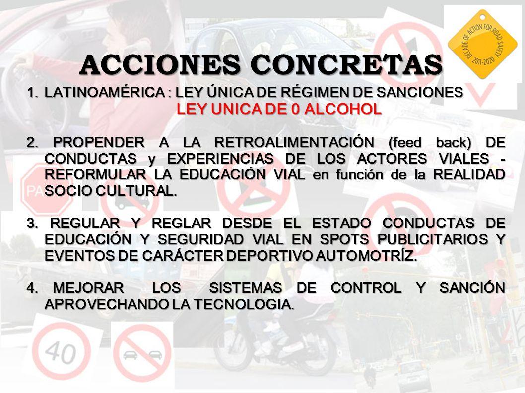 ACCIONES CONCRETAS 1.LATINOAMÉRICA : LEY ÚNICA DE RÉGIMEN DE SANCIONES LEY UNICA DE 0 ALCOHOL LEY UNICA DE 0 ALCOHOL 2.