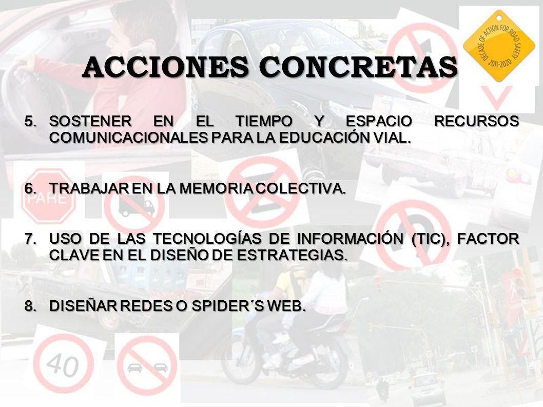 ACCIONES CONCRETAS 5.SOSTENER EN EL TIEMPO Y ESPACIO RECURSOS COMUNICACIONALES PARA LA EDUCACIÓN VIAL.