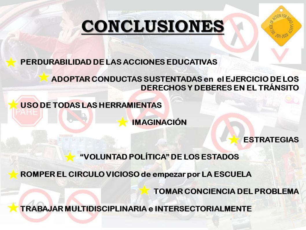 CONCLUSIONES PERDURABILIDAD DE LAS ACCIONES EDUCATIVAS ADOPTAR CONDUCTAS SUSTENTADAS en el EJERCICIO DE LOS DERECHOS Y DEBERES EN EL TRÁNSITO USO DE TODAS LAS HERRAMIENTAS IMAGINACIÓN ESTRATEGIAS VOLUNTAD POLÍTICA DE LOS ESTADOS ROMPER EL CIRCULO VICIOSO de empezar por LA ESCUELA TOMAR CONCIENCIA DEL PROBLEMA TRABAJAR MULTIDISCIPLINARIA e INTERSECTORIALMENTE