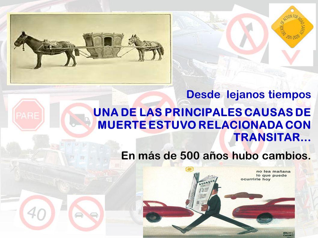 RESPONSABILIDAD DE LOS ADULTOS VIOLENCIAVIAL TRANSGRESIONDENORMAS ALTERARLACONVIVENCIA