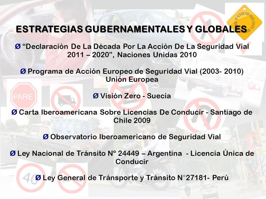 EDUCACIÓN EN VALORES TRABAJAR EN LA MEMORIA COLECTIVA INTERSECTORIALIDAD MEJOR USO DE MEDIOS DE COMUNICACIÓN COMPROMISO POLÍTICO TRANSFERENCIA DE CONOCIMIENTOS EFICAZ GESTIÓN INSTITUCIONAL RECUPERACIÓN DE LA AUTORIDAD OPTIMIZACIÓN SISTEMAS DE CONTROL Y SANCIONATORIOS