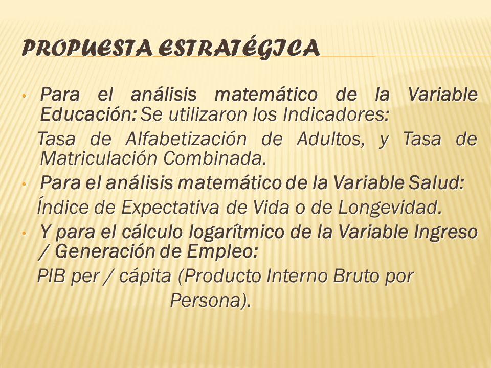 PROPUESTA ESTRATÉGICA Del análisis y descripción de las Variables e Indicadores Fundamentales y Complementarios anteriores podemos derivar su realidad