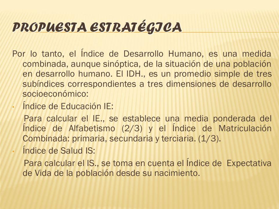 PROPUESTA ESTRATÉGICA Para el análisis matemático de la Variable Educación: Se utilizaron los Indicadores: Para el análisis matemático de la Variable